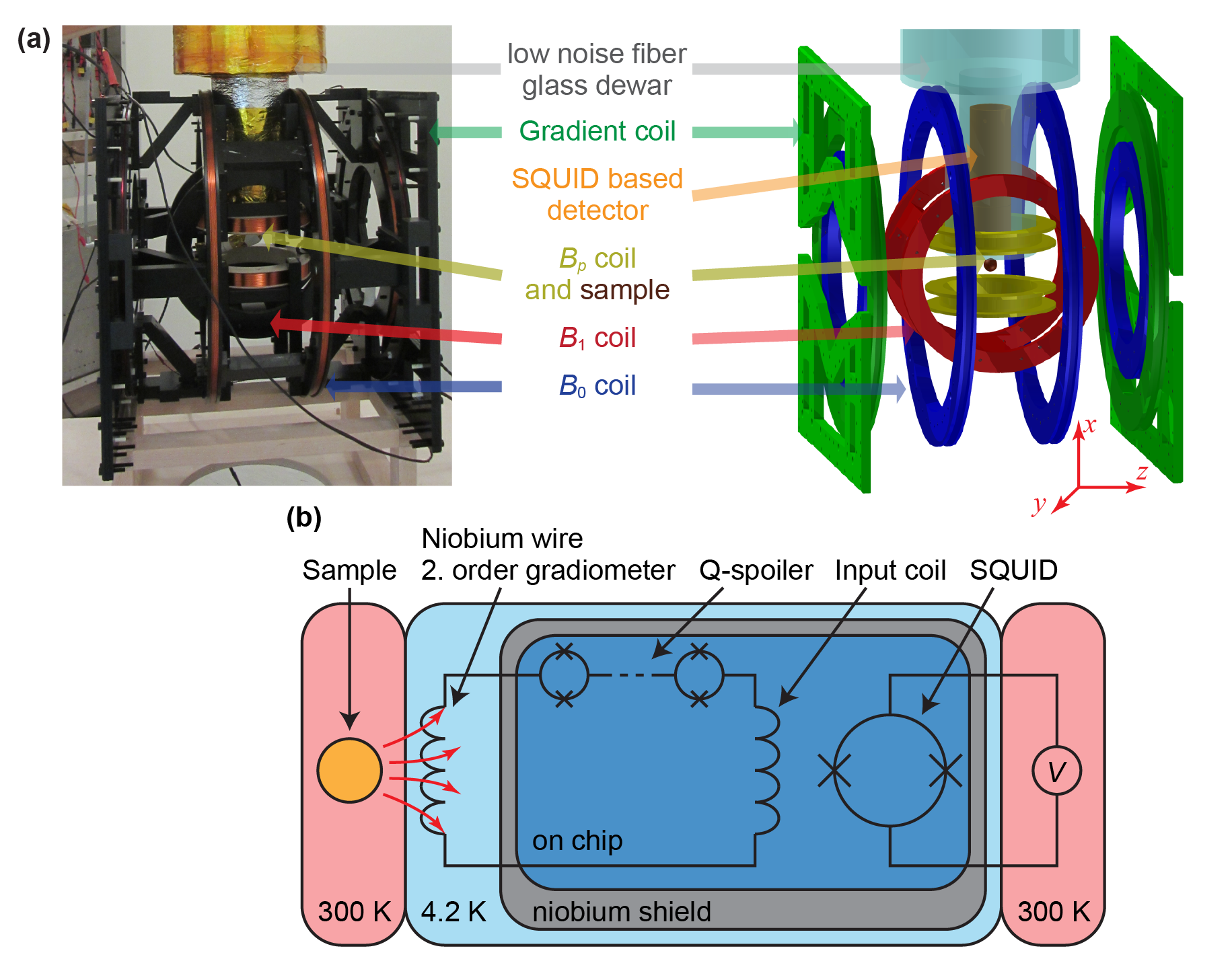 EMIM 2018 Get-ther Basic Motor Starter Wiring Diagram Dam Gre on
